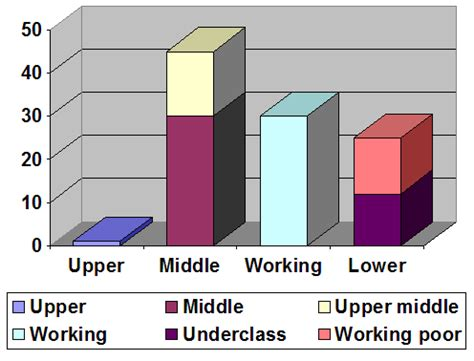 the american class structure in an age of growing inequality books underclass
