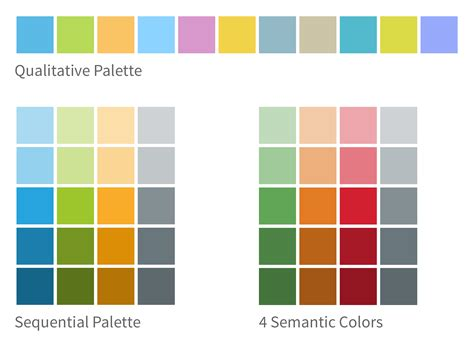 palette of colors ui theme designer for color palettes sap fiori design