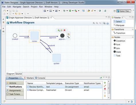 liferay workflow designing workflows with kaleo designer for java liferay