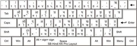 keyboard layout for hindi typing pin hindi keyboard layout kruti dev genuardis portal on