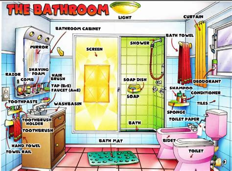 bathroom items list bathroom vocabulary with pictures 60 words and phrases
