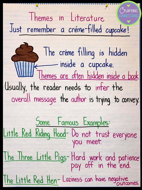 theme exles for books crafting connections teaching about themes using the