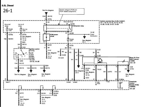 1999 ford f350 wiring diagram wiring diagram and