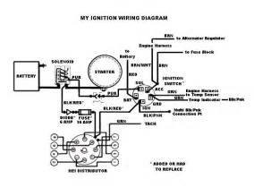 chevy starter diagram chevy chevrolet free wiring diagrams