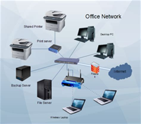 design home office network pin home network office lan tcpip on pinterest