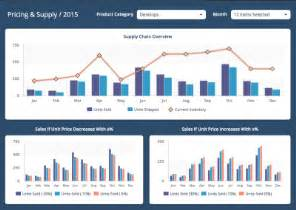 infusionsoft caign templates business intelligence dashboard exles and templates