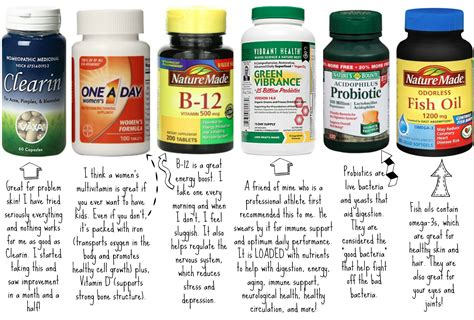 Vitamin Supplement vitamins supplements fit for broadway