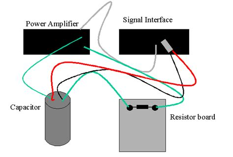 charging and discharging a capacitor using cassy lab charging and discharging a capacitor cassy lab 28 images charge discharge capacitor