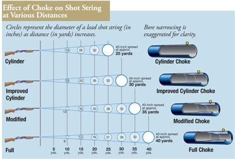 how do you pattern a shotgun choke tubes turn one shotgun into several the outdoors guy