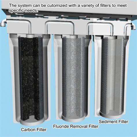 Filter Kran Air Kenmaster Water Filter Carbon Active Kenmaster Km 29 pictures of activated carbon air filter china electronic activated carbon air filter frame