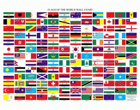 flags of the world quiz game flags of the world quiz part ii purposegames