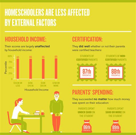 homeschool world news some fascinating facts about
