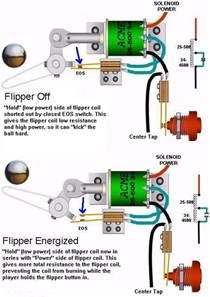 pinballmedic arcade pinball setup care hints technical electrical mechanical repair tips
