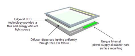 pixi led flat light pixi led flatlight luminaire