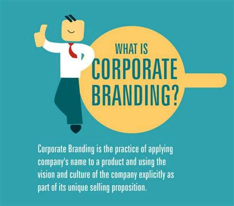 Building Quotes brand identity infographics corporate branding