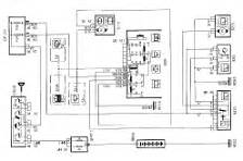 citroen xsara picasso airbag wiring diagram efcaviation