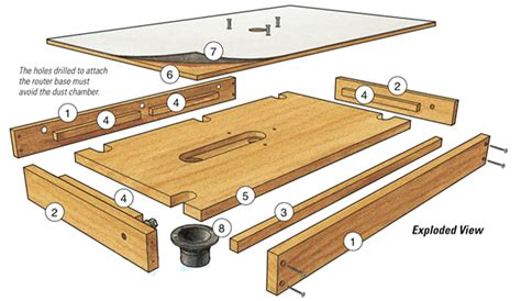 table saw extension plans router table plan table saw upgrade extension wing