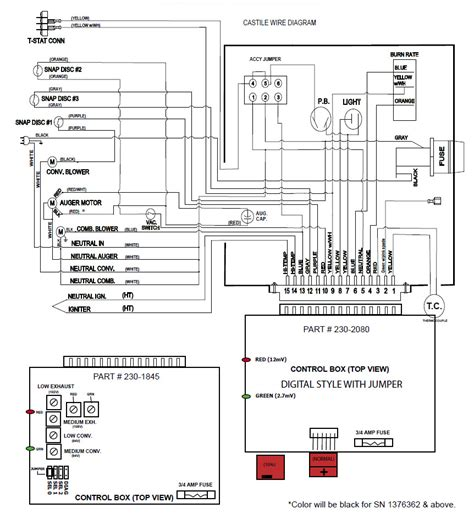 thermostat wiring diagram for furnace home thermostat