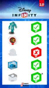 Disney Infinity Character List Disney Infinity 2 0 Compatibility Infinity Inquirer