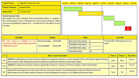 status report template powerpoint project status report template marvelous screnshoots ppt
