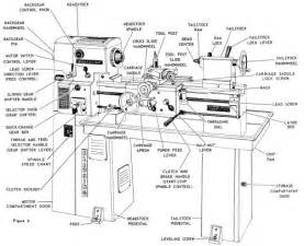 ford 5900 wiring diagram ford get free image about wiring diagram