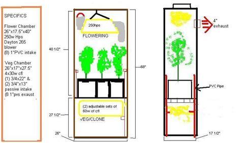 grow cabinet blueprints diy wood pellet mill woodworking