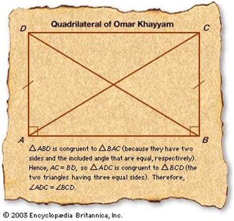 Geometric Pattern Matching Under Euclidean Motion | euclidean geometry quadrilateral of omar khayyam