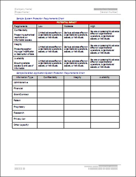 information security plan template security plan ms word template instant