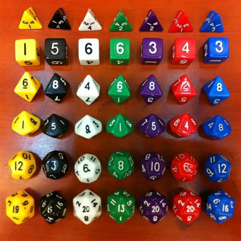 aliexpress zar aliexpress com buy polyhedral dice d4 d6 d8 d10 1 10
