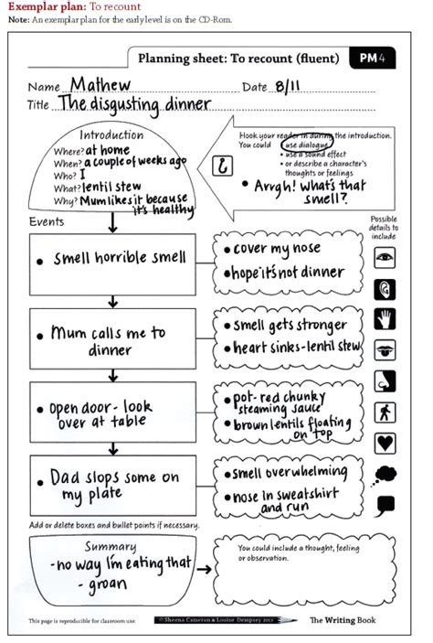 writing descriptions templates planning exles and templates miss mekkelholt