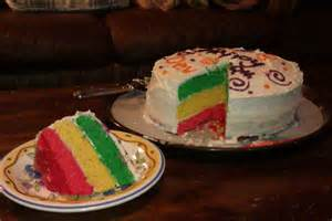 jamaican flag birthday cake recipe window on the world
