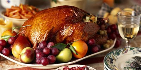How Much Turkey Per Person?   Turkey Serving Size For