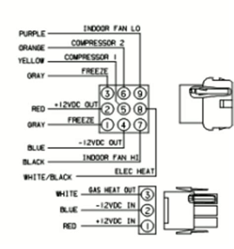 coleman wiring diagram wiring diagrams schematics