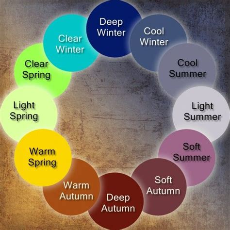 what is my color season 25 best ideas about color me beautiful on