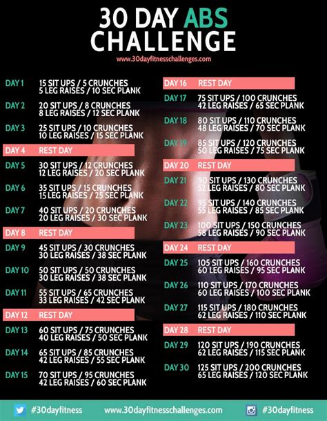 30 day ab challenge 30 day abs challenge 30 day fitness challenge charts