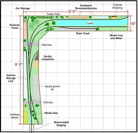 Lance Mindheim Shelf Layouts big blue trains view topic mindheim track doubled