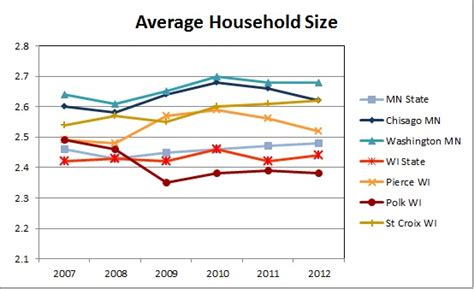 average house size 28 images britain planning laws