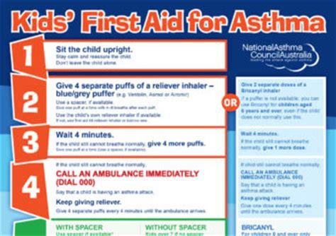 asthma aid children aid for asthma chart national asthma council australia