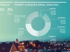 designspiration annual report business infographics infographics and origami on pinterest