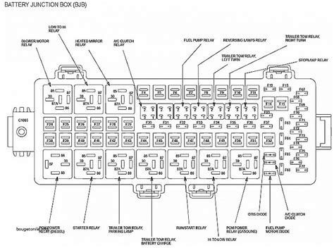 fuse box diagram for 2003 ford f350 wiring diagram with