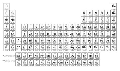 printable periodic table in black and white black and white periodic table pictures to pin on