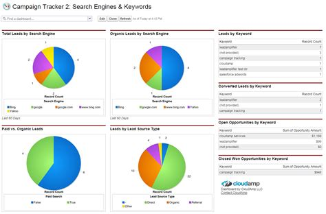 Prebuilt Reports and Dashboards   Campaign Tracker for