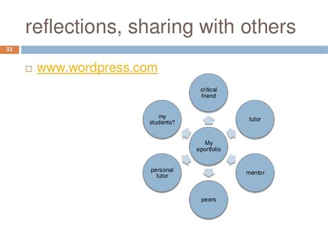 share with others pgcap week 2 reflecting and developing lthesep12