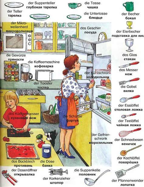 In Der Kuche лексика тема кухня in der k 252 che немецкий язык онлайн