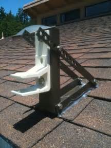 Sunsetter Awning Roof Mount Brackets Pin Roof Mount Awning On Pinterest