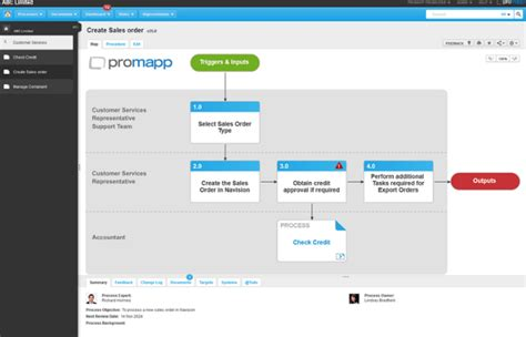 process mapping software best process mapping software tools for business needs