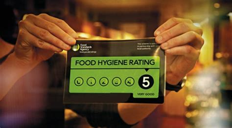 Food Hygiene Rating Stickers
