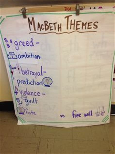 themes shown in macbeth this photo shows macbeth killing king duncan with the