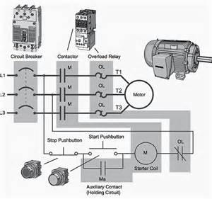 wiring diagram motor contactor gallery