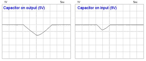 capacitor effect on lifier capacitor effect on lifier 28 images effect of coupling capacitor on low frequency response